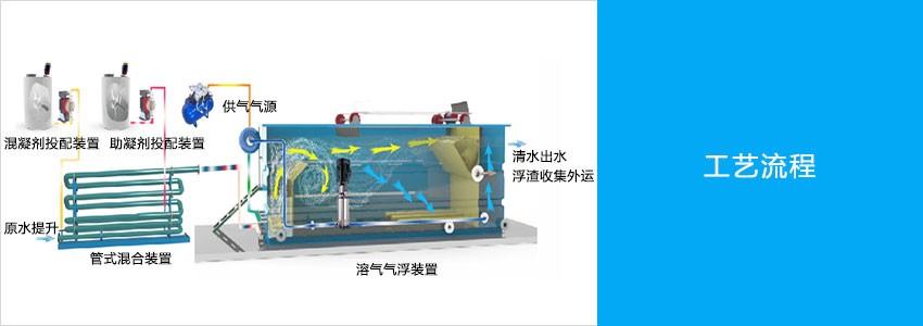 一体化混凝气浮机工艺流程.jpg