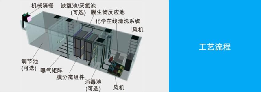 一体化MBR机工艺图.jpg