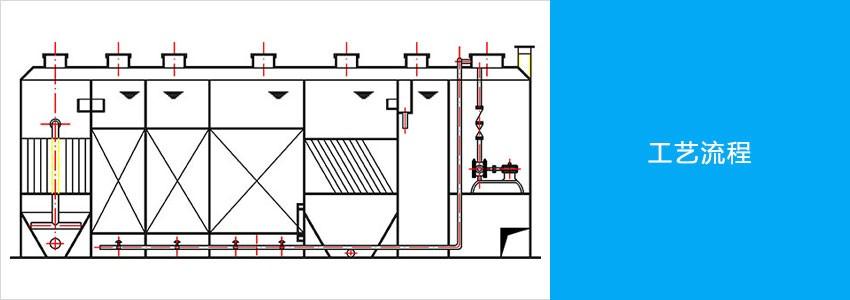 一体化生活污水处理设备工艺流程.jpg