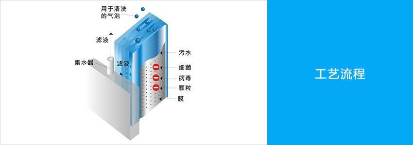 超滤水处理设备工艺流程.jpg
